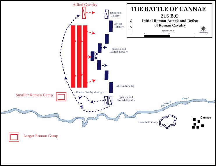 Battle_of_Cannae,_215_BC_-_Initial_Roman_attack